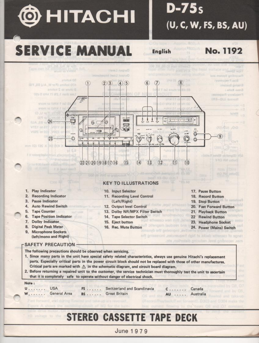 D-75S Cassette Deck Service Manual .  For U C W FS BS and AU versions.  Manual is in English
