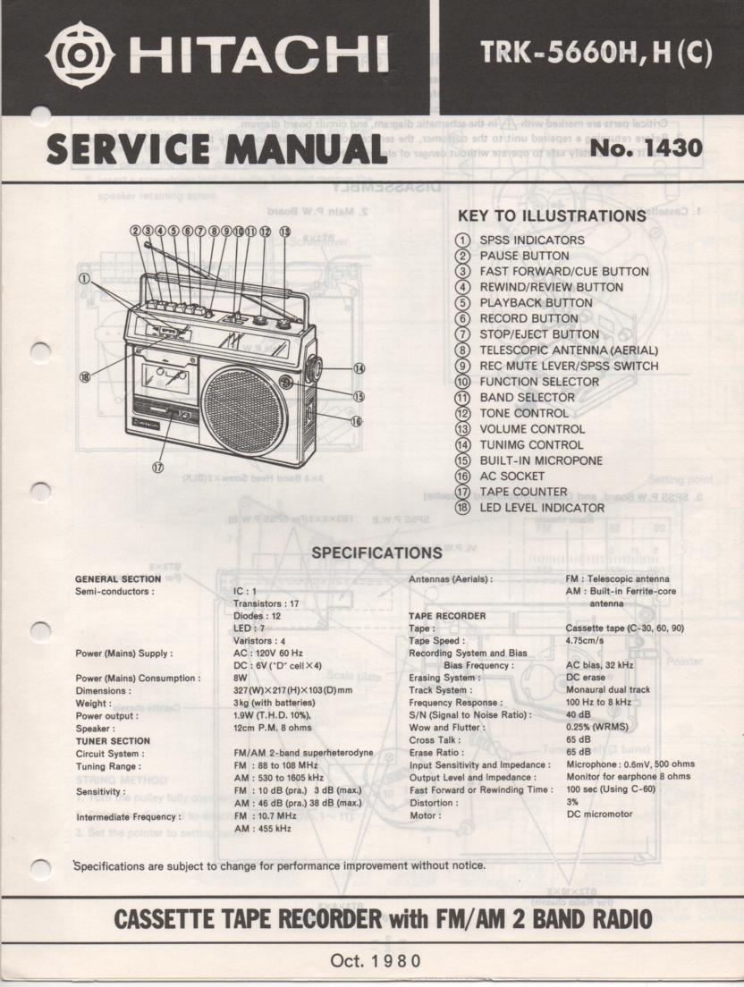 TRK-5660H TRK-5660HC Radio Service Manual