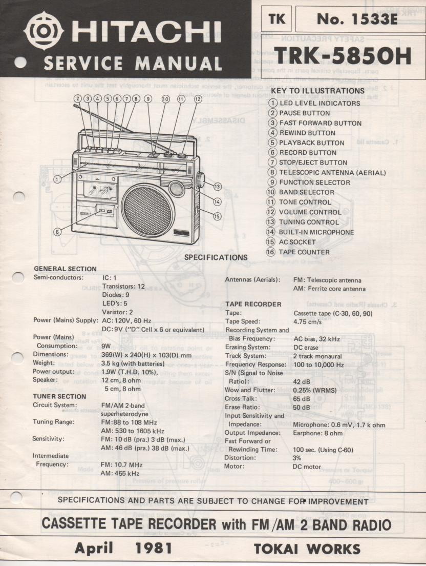 TRK-5850H Radio Service Manual
