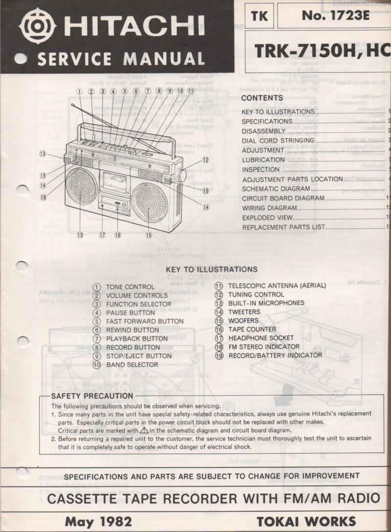 TRK-7150H TRK-7150HC Radio Service Manual