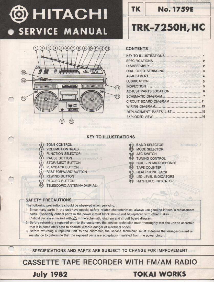 TRK-7250H TRK-7250HC Radio Service Manual