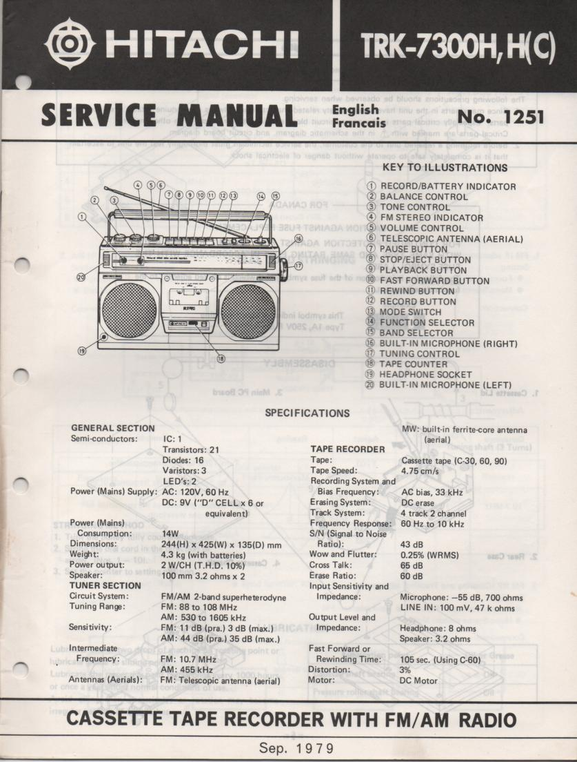 TRK-7300H TRK-7300HC Radio Service Manual
