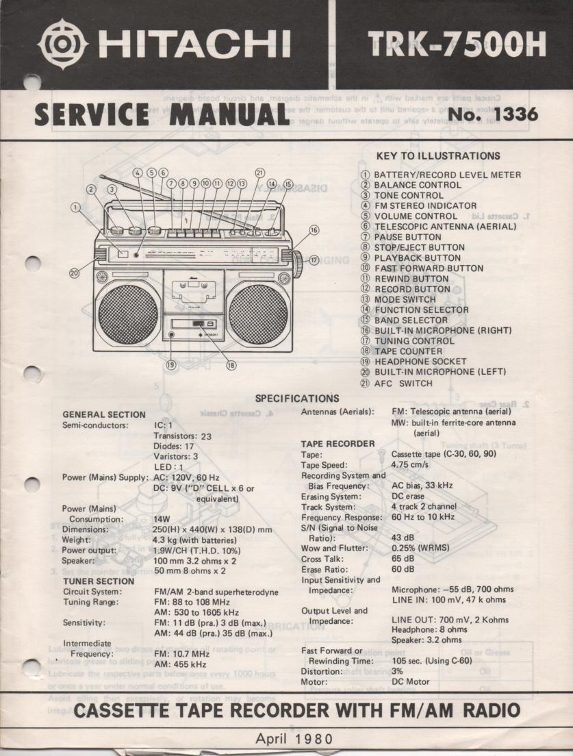 TRK-7500H Radio Service Manual