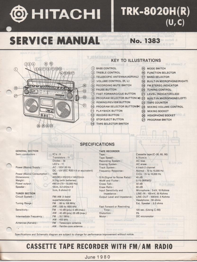 TRK-8020H R U C Radio Service Manual