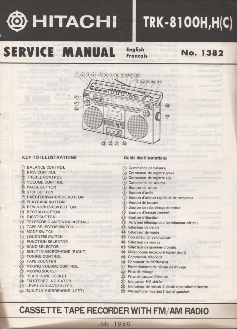 TRK-8100H TRK-8100HC Radio Service Manual