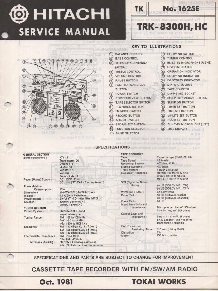 TRK-8300H TRK-8300HC Radio Service Manual