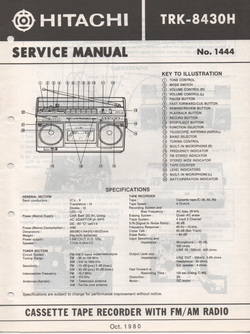 TRK-8430H Radio Service Manual