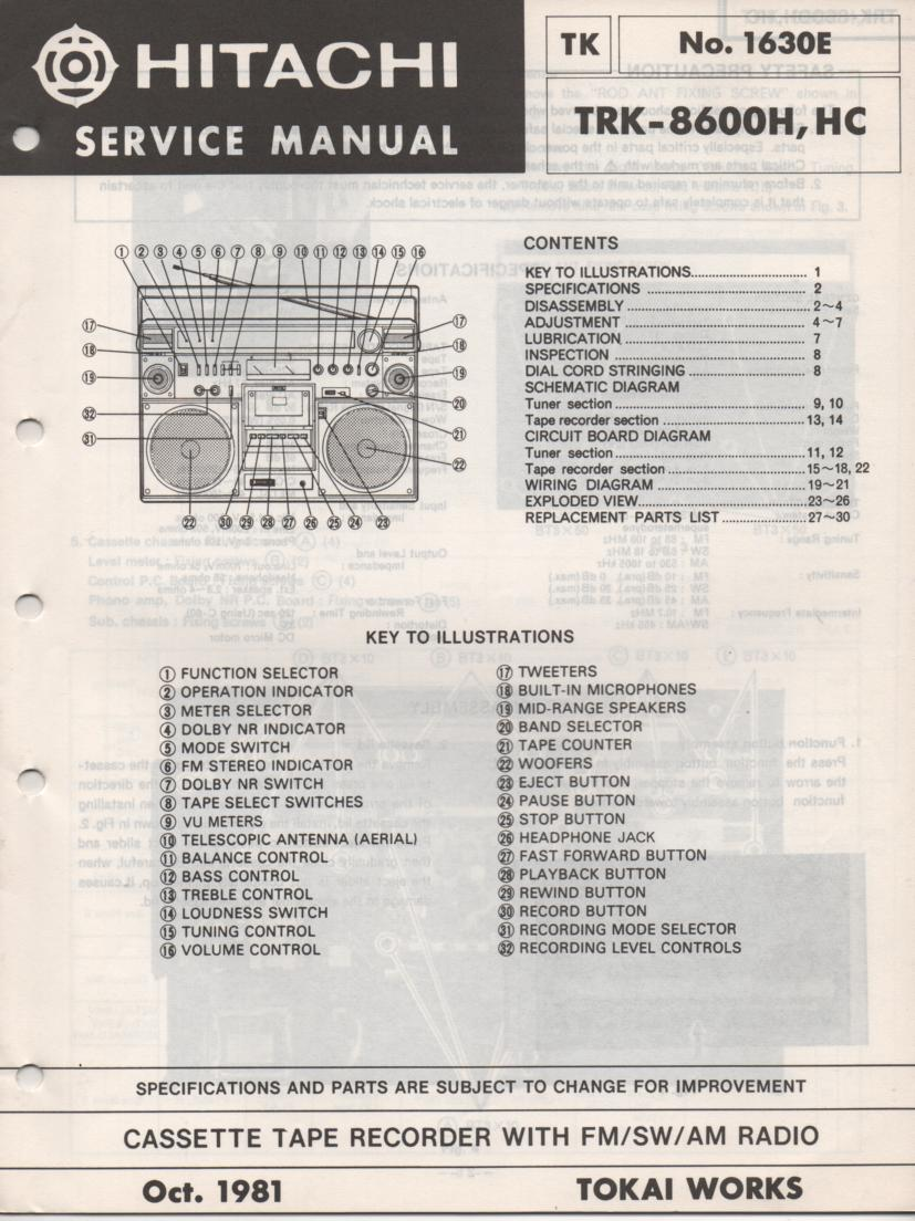 TRK-8600H TRK-8600HC Radio Service Manual