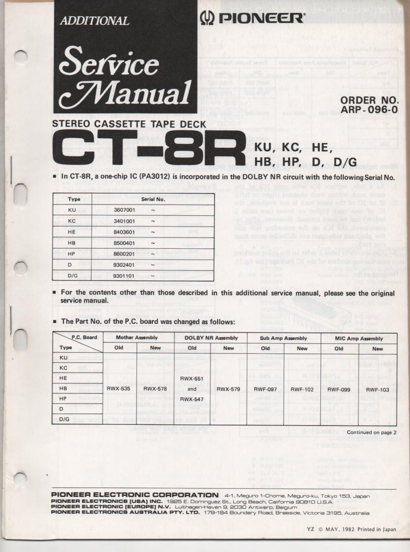 CT-8R Cassette Deck Service Manual. Dolby Circuit Modification manual.. KU Serial No. 3607001 and up. KC Serial No. 3401001 and up. HE Serial No. 8403601 and up. HB Serial No. 8500401 and up. HP Serial No. 8600201 and up. D Serial No. 9302401 and up. D/G Serial No. 9301101 and up. Manual is in English. ARP-096-0