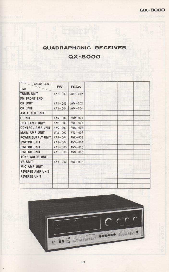 QX-8000 Quadraphonic Receiver .. Schematic Manual Only.  It does not contain parts lists, alignments,etc.  Schematics only