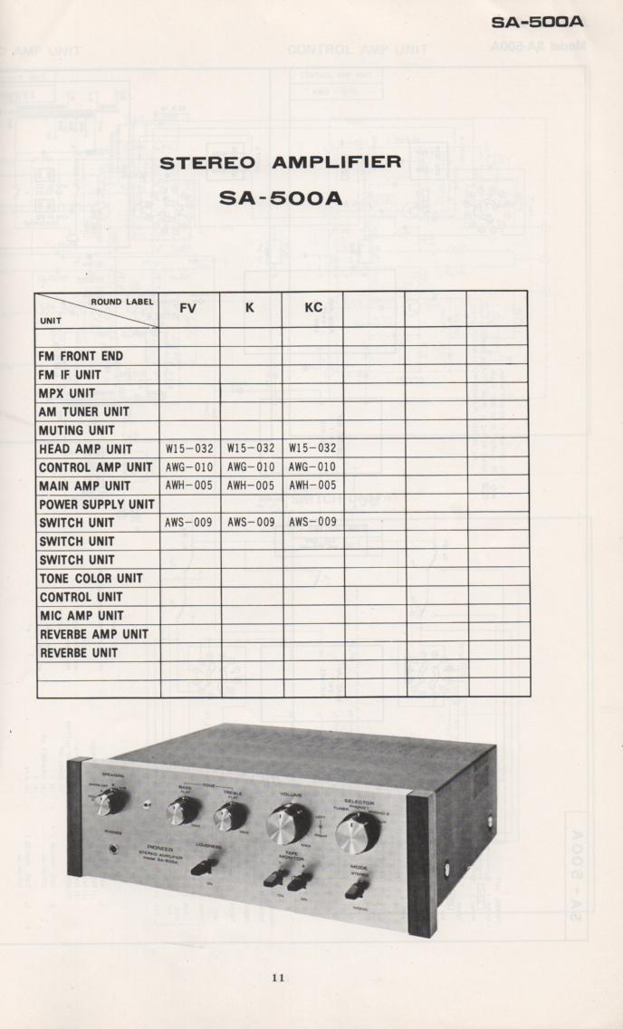 SA-500A Amplifier Schematic Manual Only.  It does not contain parts lists, alignments,etc.  Schematics only