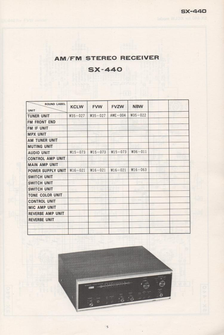 SX-440 Schematic Manual Only.  It does not contain parts lists, alignments,etc.  Schematics only. For SX-440 KCLW, FVW,FVZW,and NBW Types