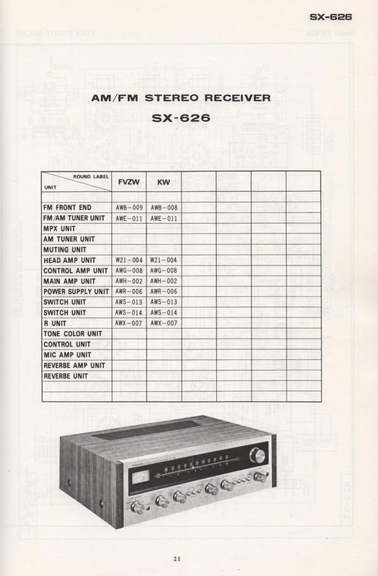 SX-626 Schematic Manual Only.  It does not contain parts lists, alignments,etc.  Schematics only