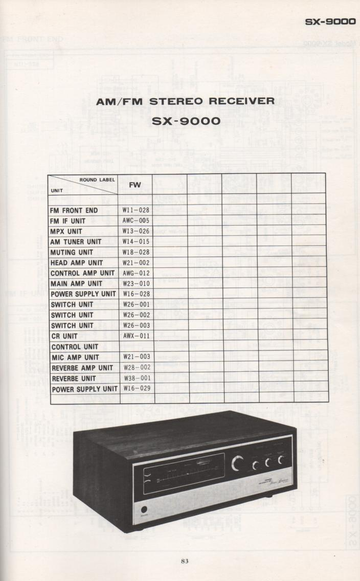 SX-9000 Schematic Manual Only.  It does not contain parts lists, alignments,etc.  Schematics only