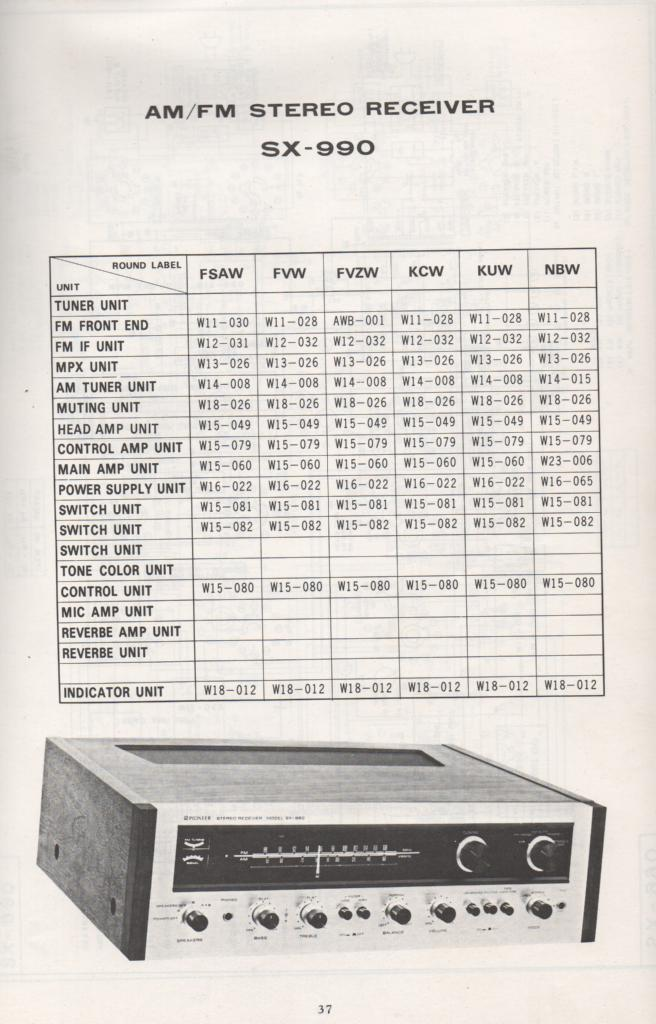 SX-990 Schematic Manual Only.  It does not contain parts lists, alignments,etc.  Schematics only